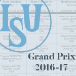 Grand Prix 2016-17 assignments graphic
