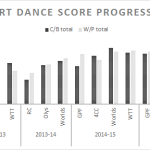 cb-wp-sd-score-progression-watermark